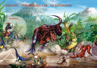 JURASSIC – THE GOLDEN AGE OF DINOSAURUS