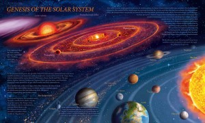 GENESIS OF THE SOLAR SYSTEM