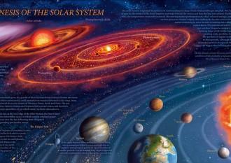 GENESIS OF THE SOLAR SYSTEM