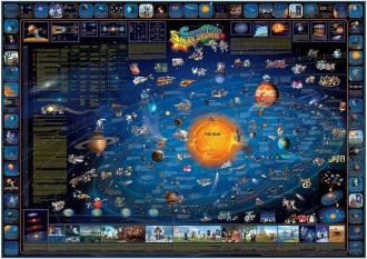 QUIZ MAP OF THE SOLAR SYSTEM 54 questions and answers