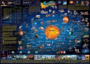 CHILDREN'S MAP OF THE SOLAR SYSTEM & MILKY WAY